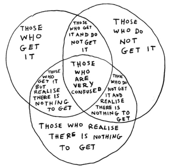 David Shrigley, Those who get it